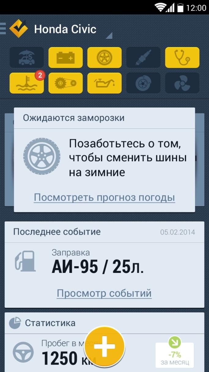 Напоминания пользователя DriverNotes
