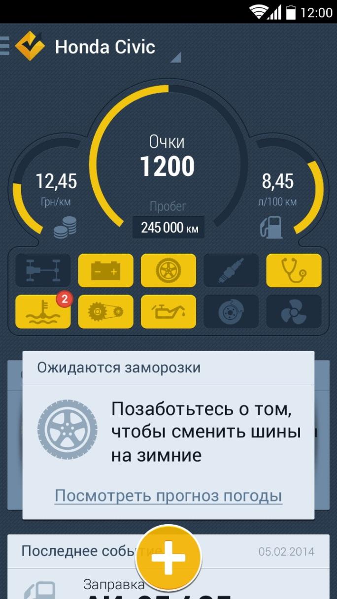 Статистика пользователя DriverNotes